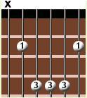 B Chord Guitar